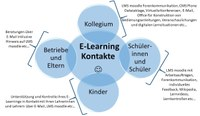 E-Learning am Mercator in Corona-Zeiten